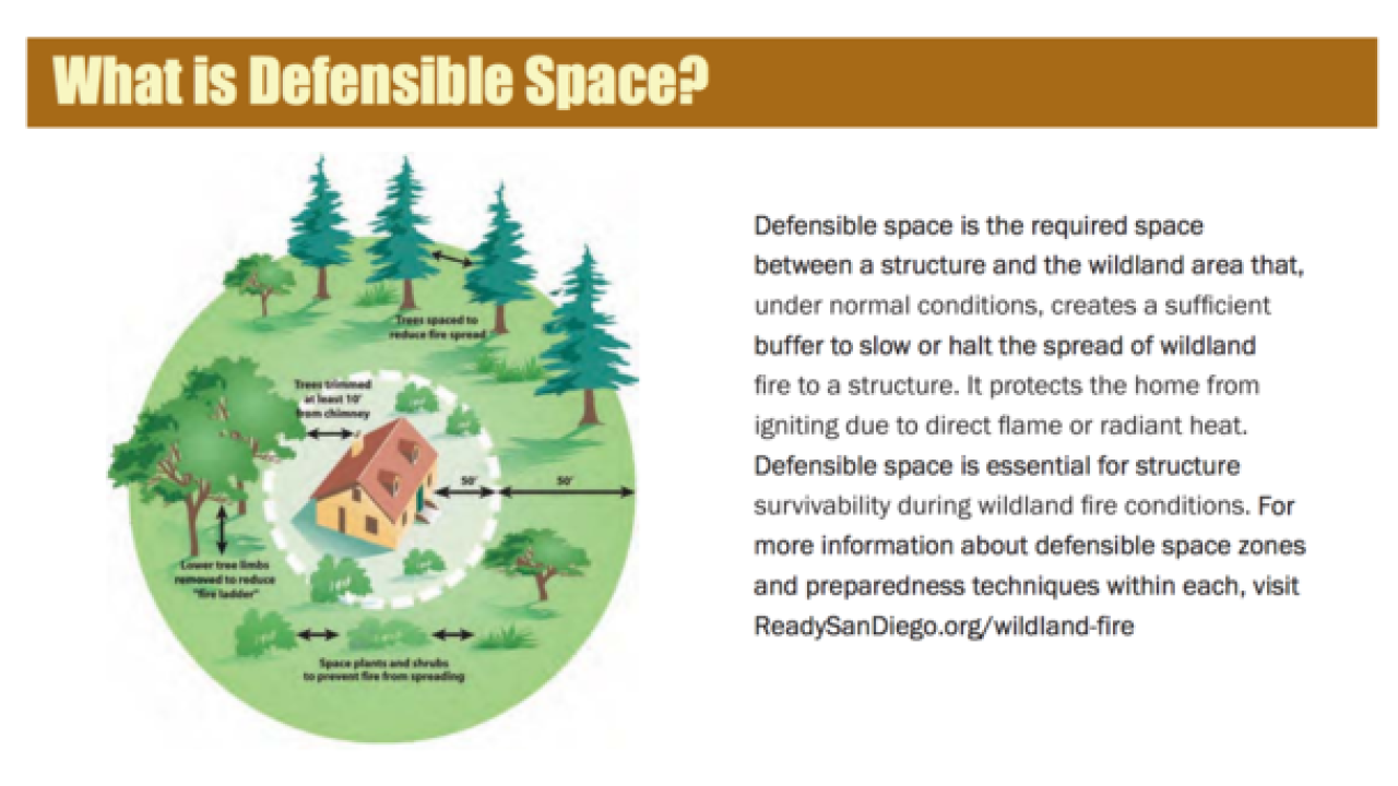 How to prepare defensible space around your home