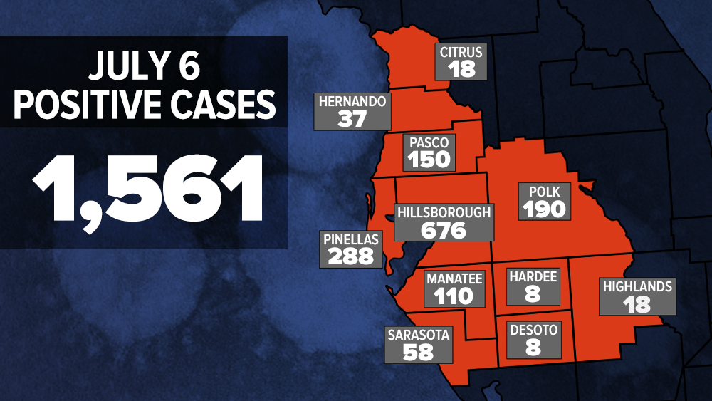 7-7-2020_WFTS_COVID_CASES_BY_COUNTY.png