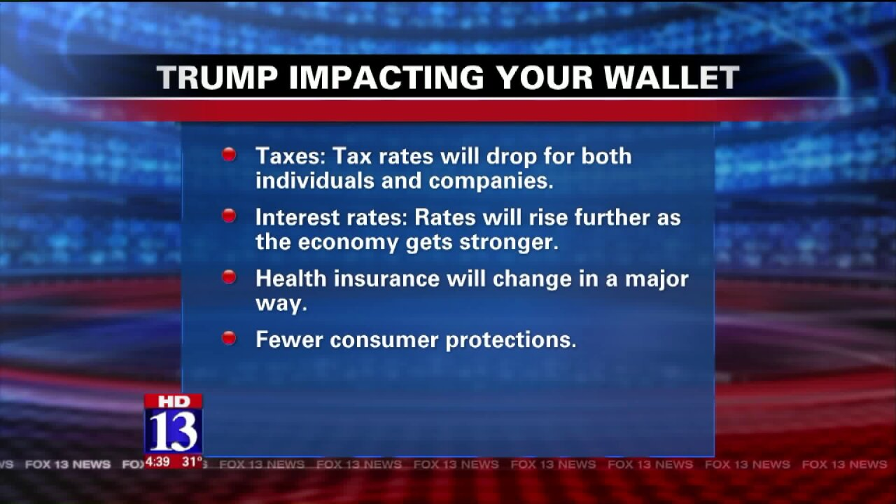 Examining the economic impact of a newpresident