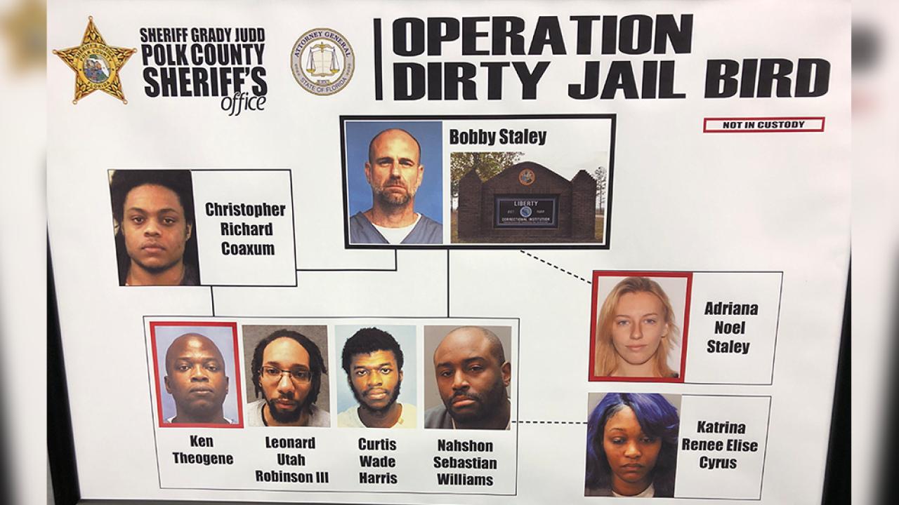 operation-dirty-jail-bird-polk-county1.png