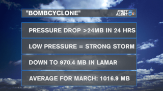 "What does ""Bombcyclone"" mean?"