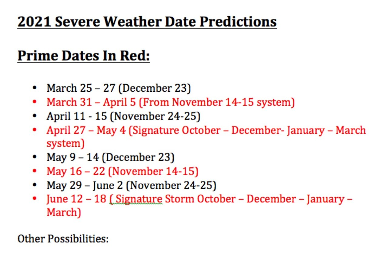 Potential Severe Weather Dates