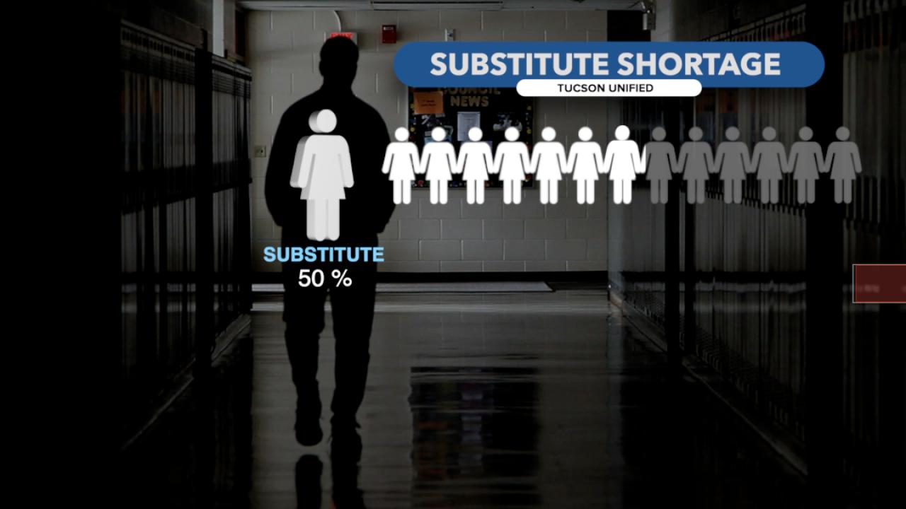 TUSD Sub Shortage