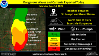 dangerous waves June 14 2021.png
