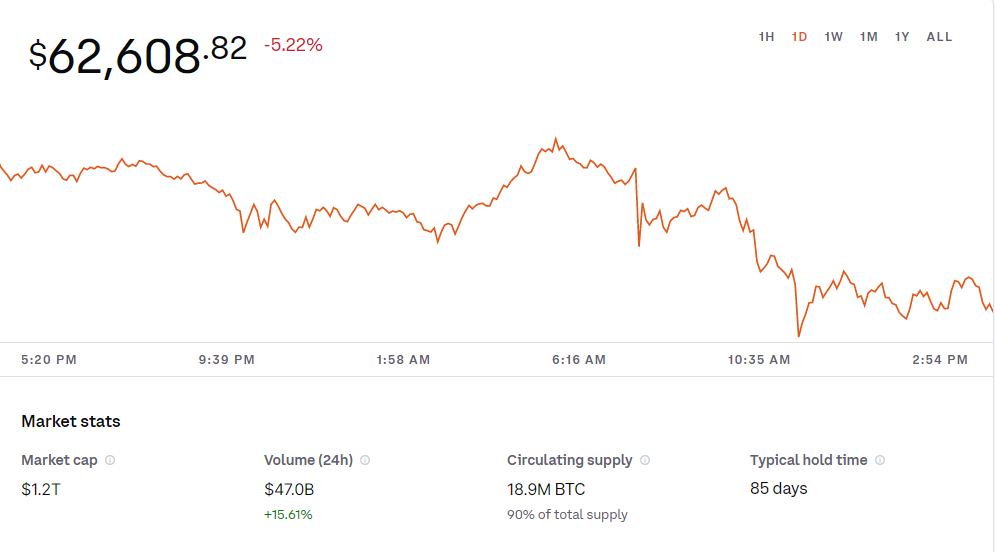 Bitcoin fluctuation.png