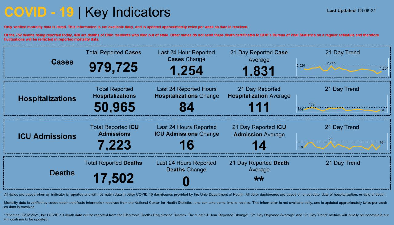 Dashboard _ Key Indicators (29).png