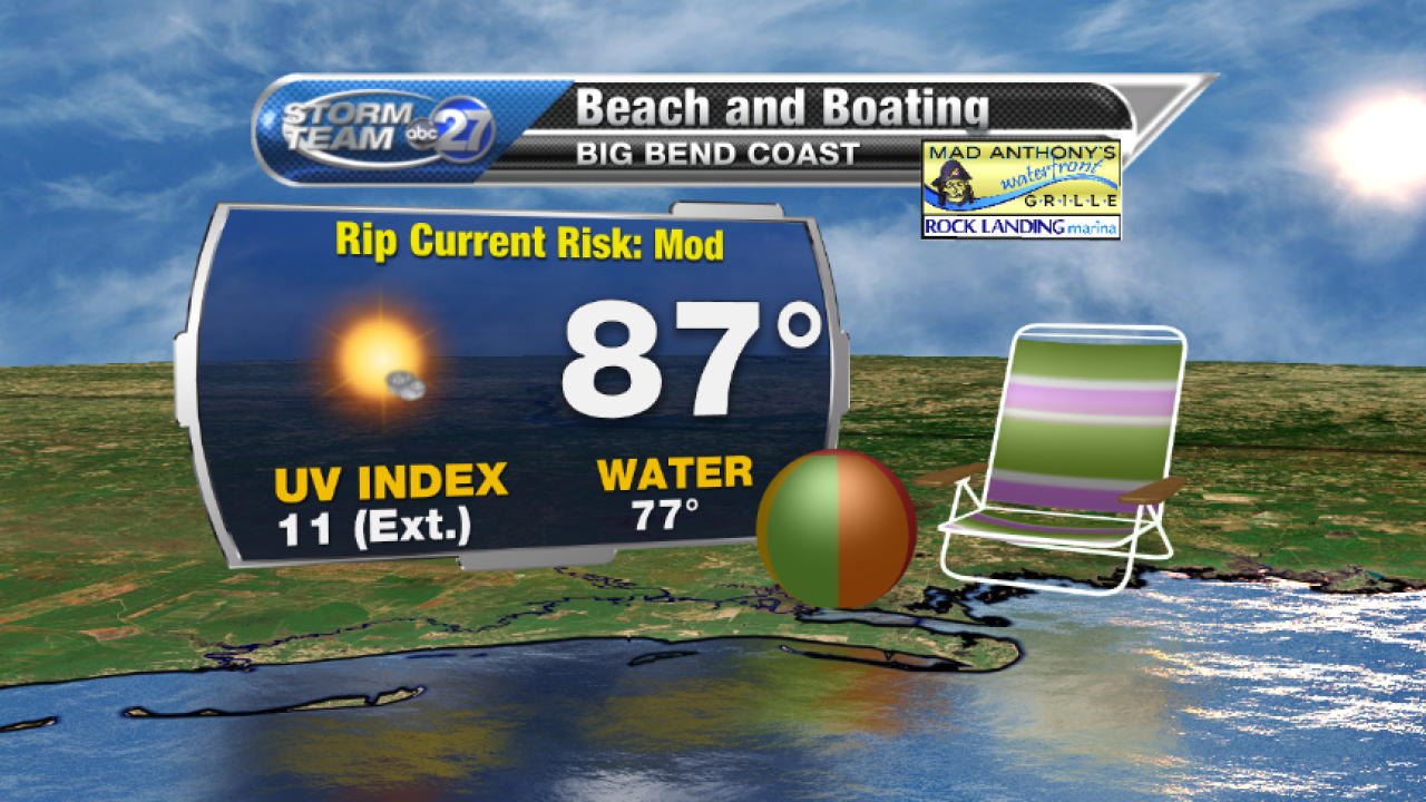 Beach and Boating forecast B (05/02/2017)