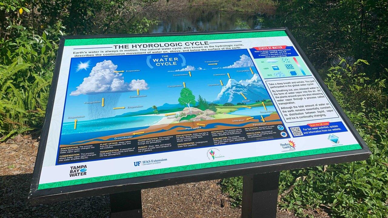Florida-Botanical-Gardens-sign.jpg