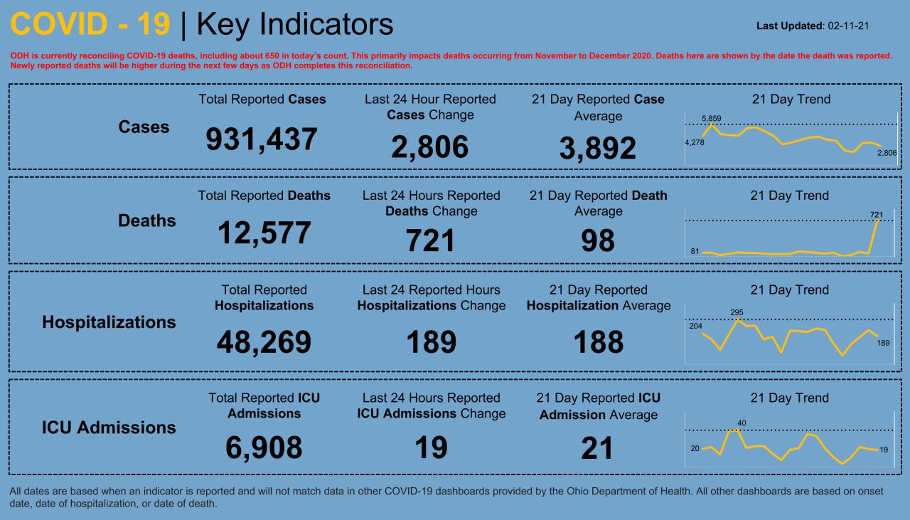 Dashboard _ Key Indicators (22).png