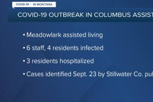 10 COVID cases reported at Columbus assisted living facility