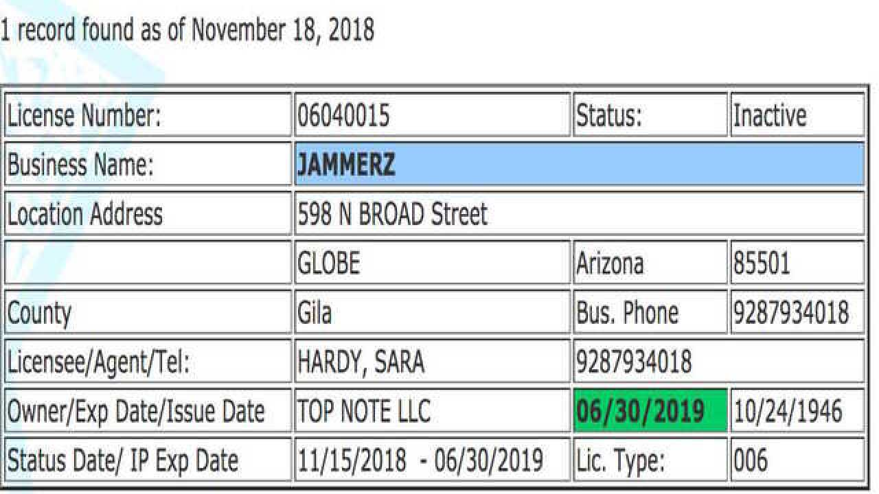 Globe PD: Liquor license suspended from Jammerz
