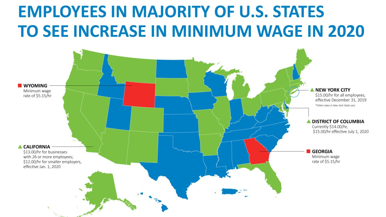 Minimum wage to increase in 26 states in 2020