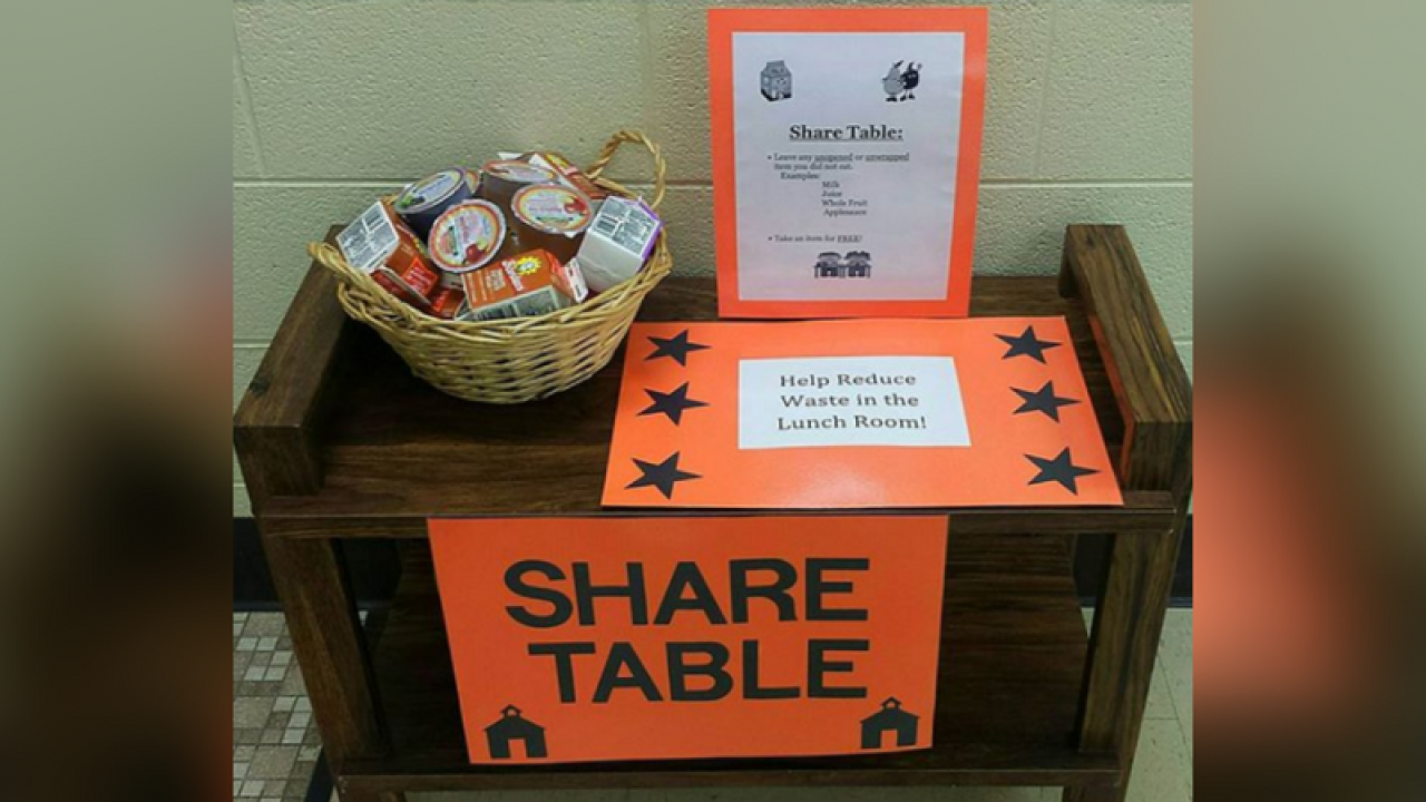 'Share tables' encourage students to not waste food