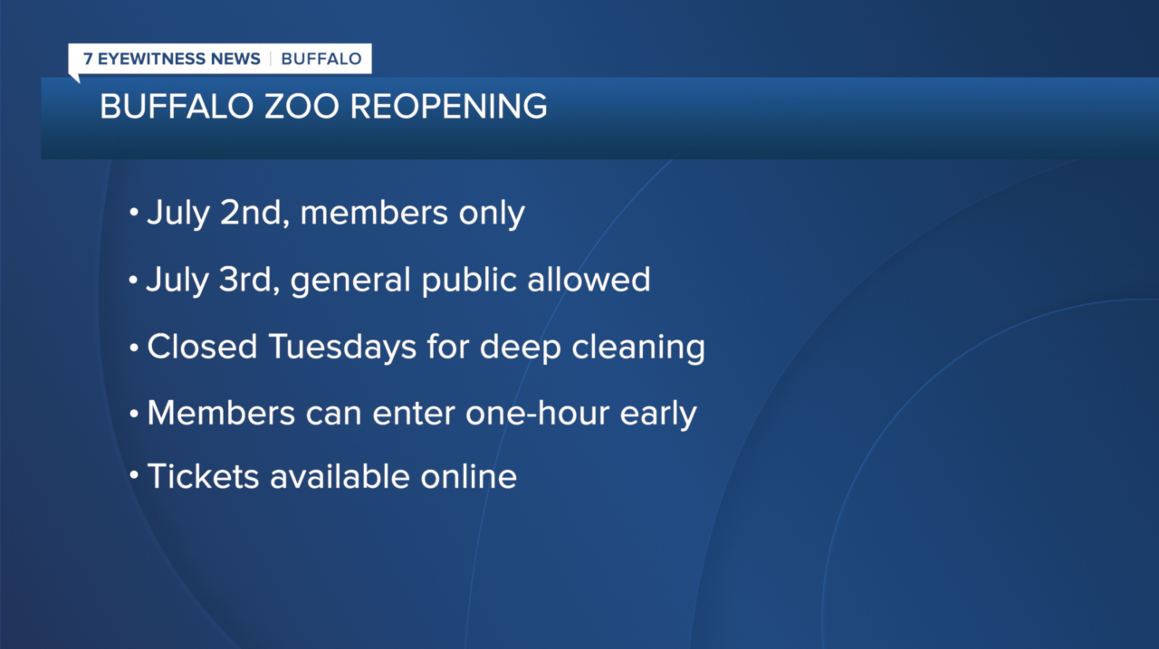 Buffalo Zoo opening information