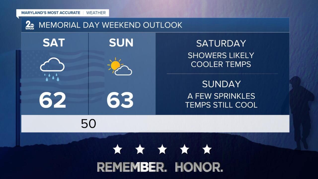 Memorial Day Weekend Outlook.jpg