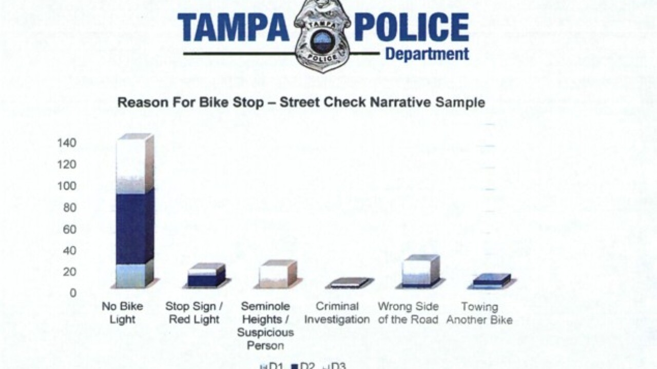 TPD to prove they don't target black bicyclists