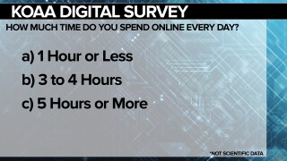 KOAA Survey: How much time do you spend online every day?