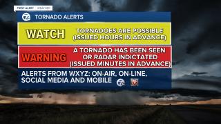 Tornado Watch vs Warning - Mike.png