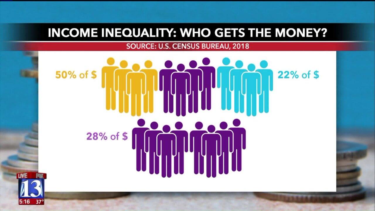 Americans increasingly concerned about gap between rich andpoor