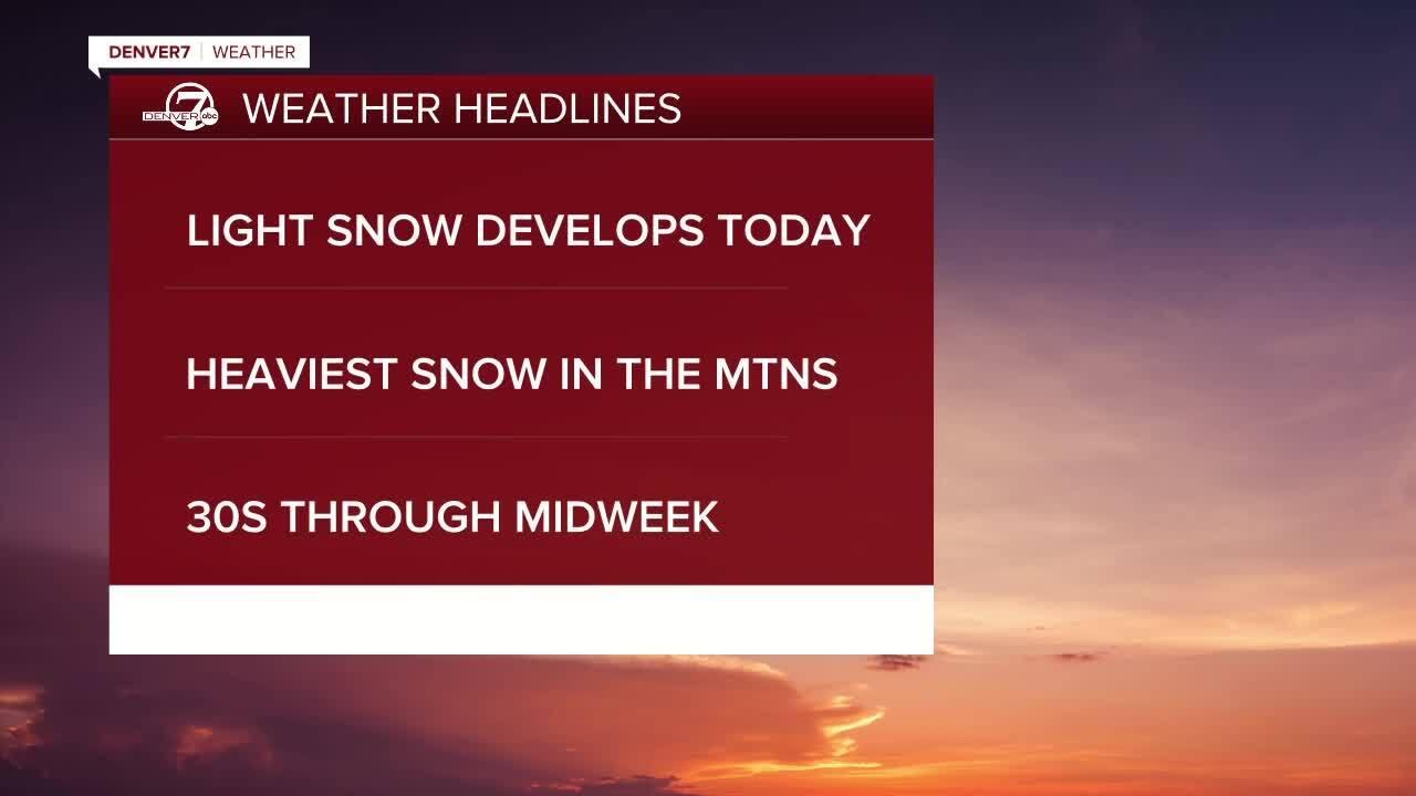 Dec 28 2020 5:15am forecast