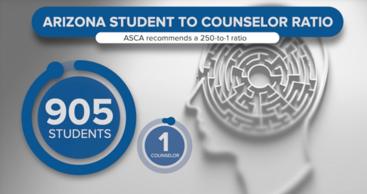 Arizona student to counselor ratio
