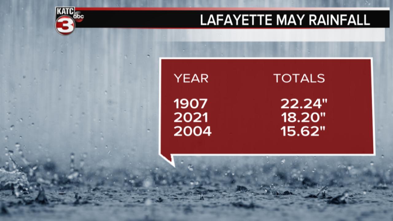 may rainfall.png