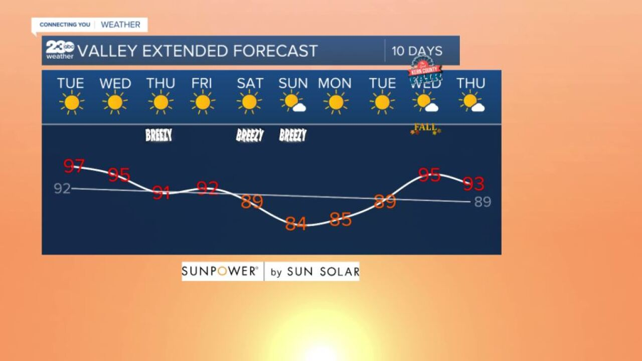 Valley 10-day forecast 9/14/2021