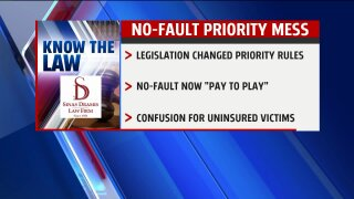 Know the Law – No-fault PriorityMess