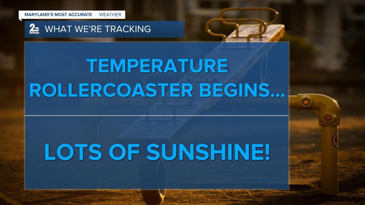 Temperature Roller Coaster.jpg