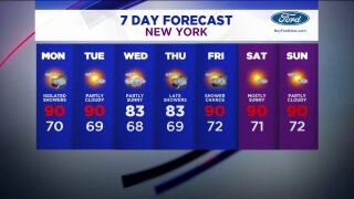 Extended forecast July 13, 2020