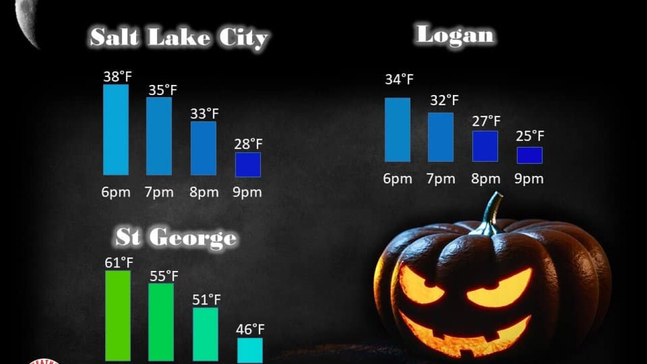 Utah trick or treaters can expect chilly weather on Halloweennight