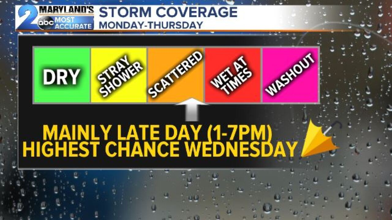 Storm Chances This Week