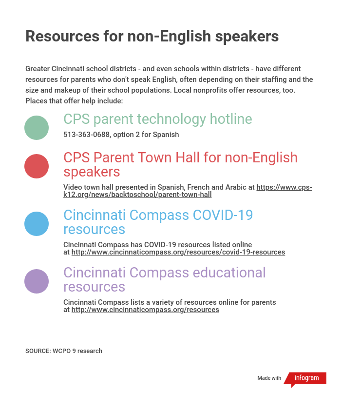 resources-for-parents-who-dont-speak-english.png