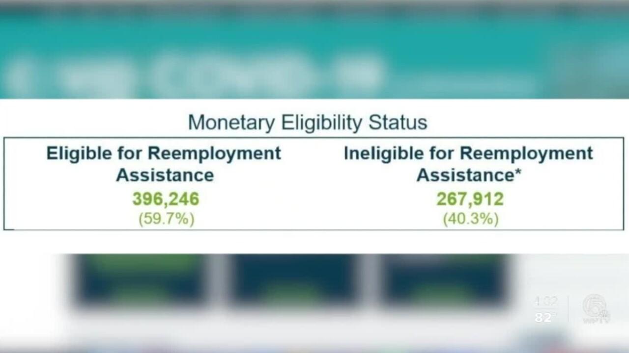 wptv-unemployment-benefits-rejections.jpg