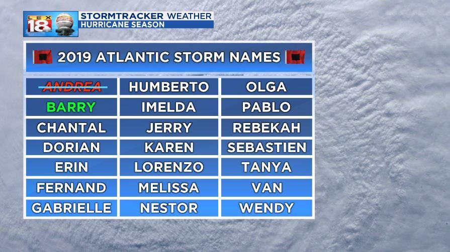 ATLANTIC NAMES.JPG