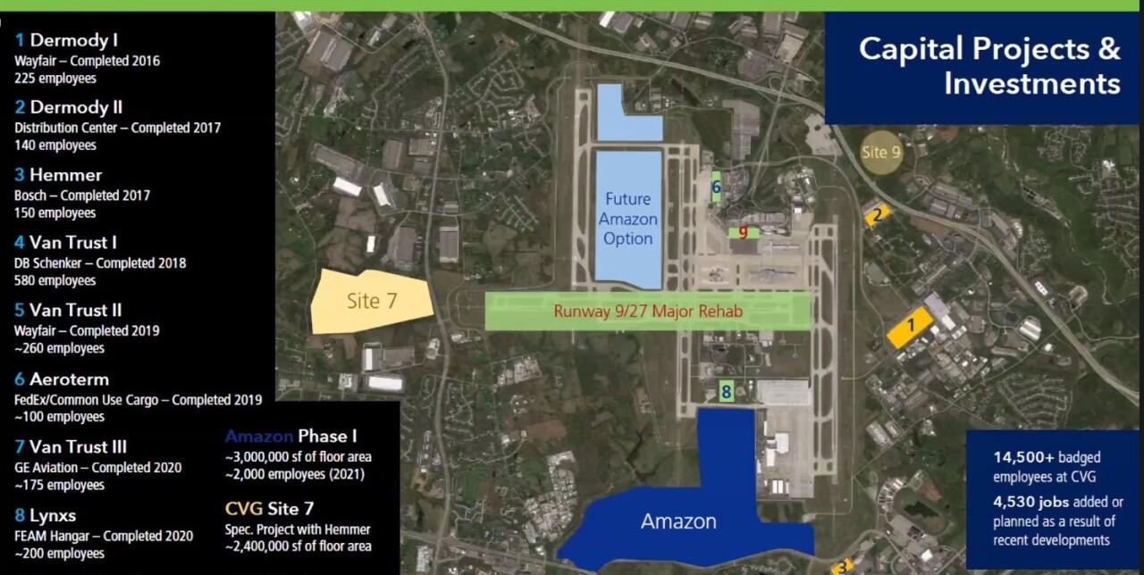 ULIChart_AirportDevelopment.jpg