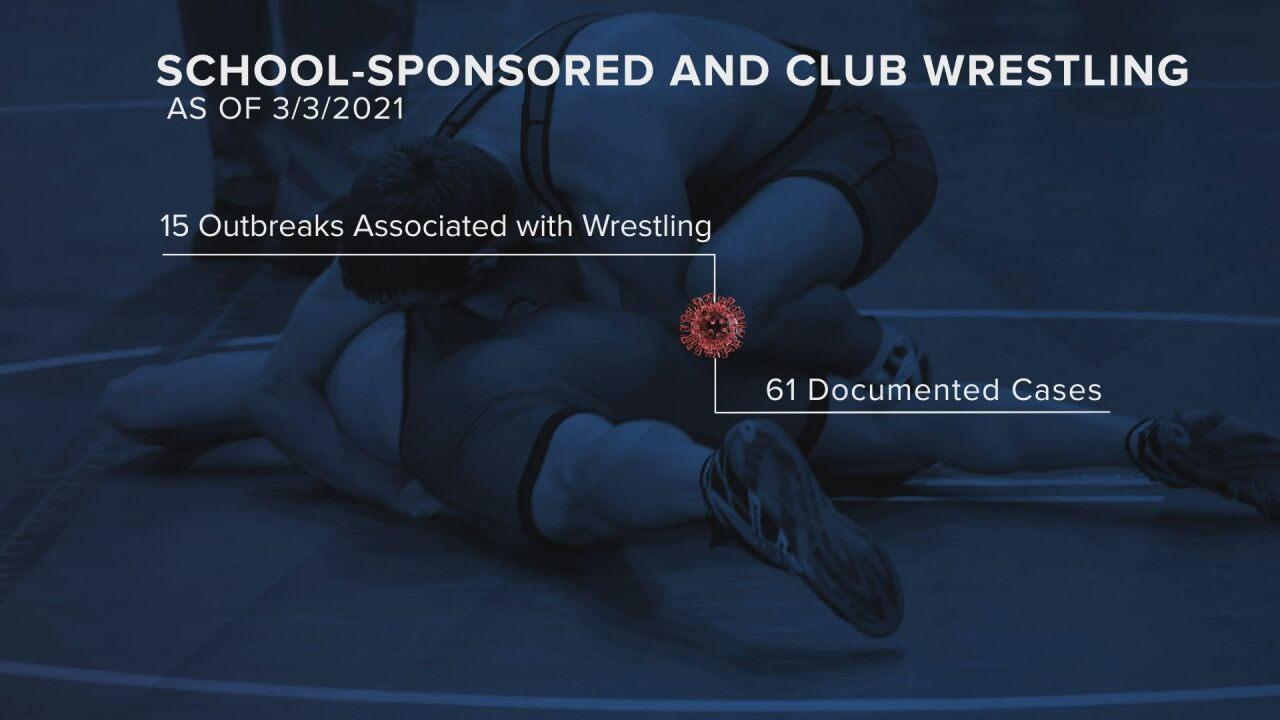 Information from CDPHE's release regarding COVID test requirements for state wrestlers