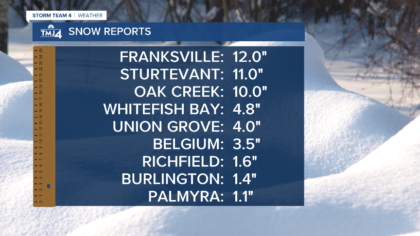 Snow Reports2.png