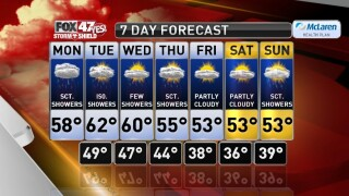 Claire's Forecast 9-28
