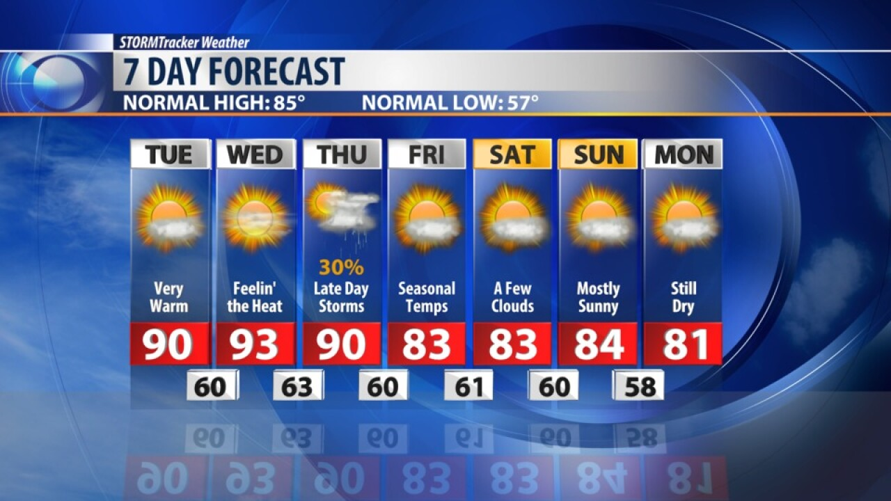 7 DAY FORECAST FOR AUGUST 20, 2019