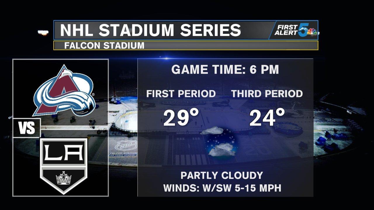 NHL Stadium Series forecast