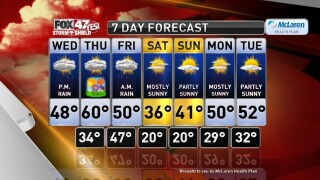 Claire's Forecast 3-18