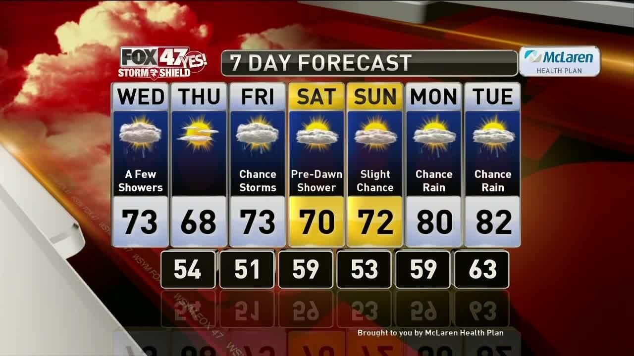 Brett's Forecast 9-24