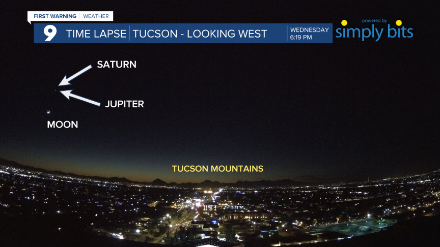 Saturn and Jupiter are going into conjunction.