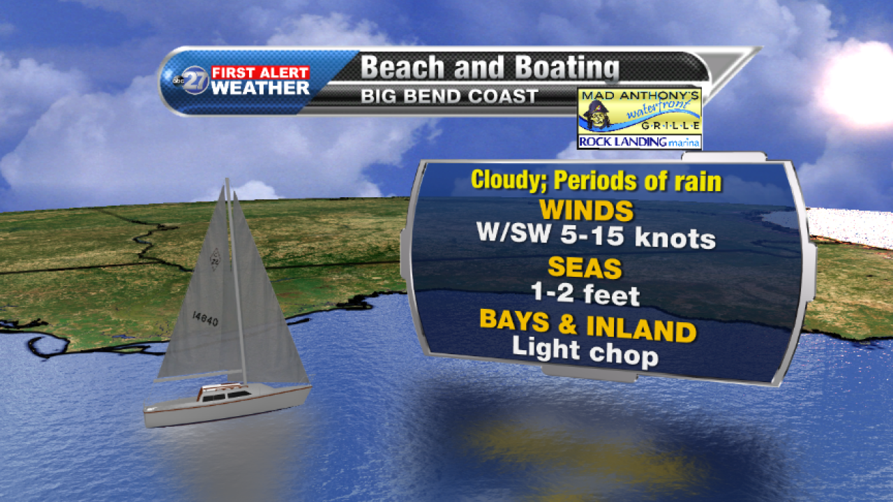 Beach and Boating forecast A (09/06/2017)