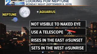 Neptune In Opposition
