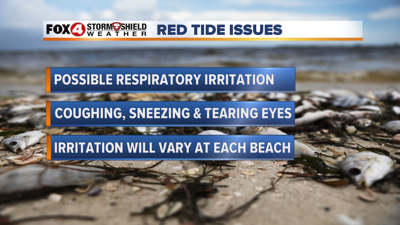Red tide issues graphic.png