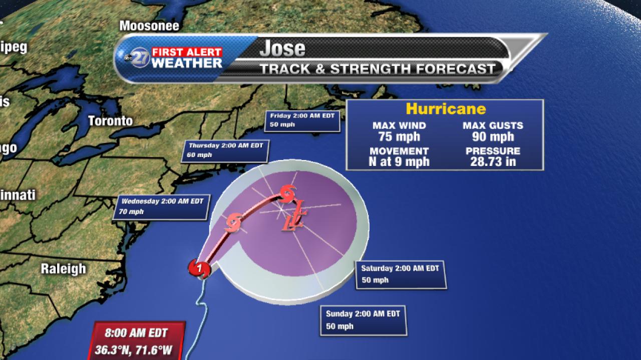 Hurricane Jose Forecast track (8am 09/19/2017)