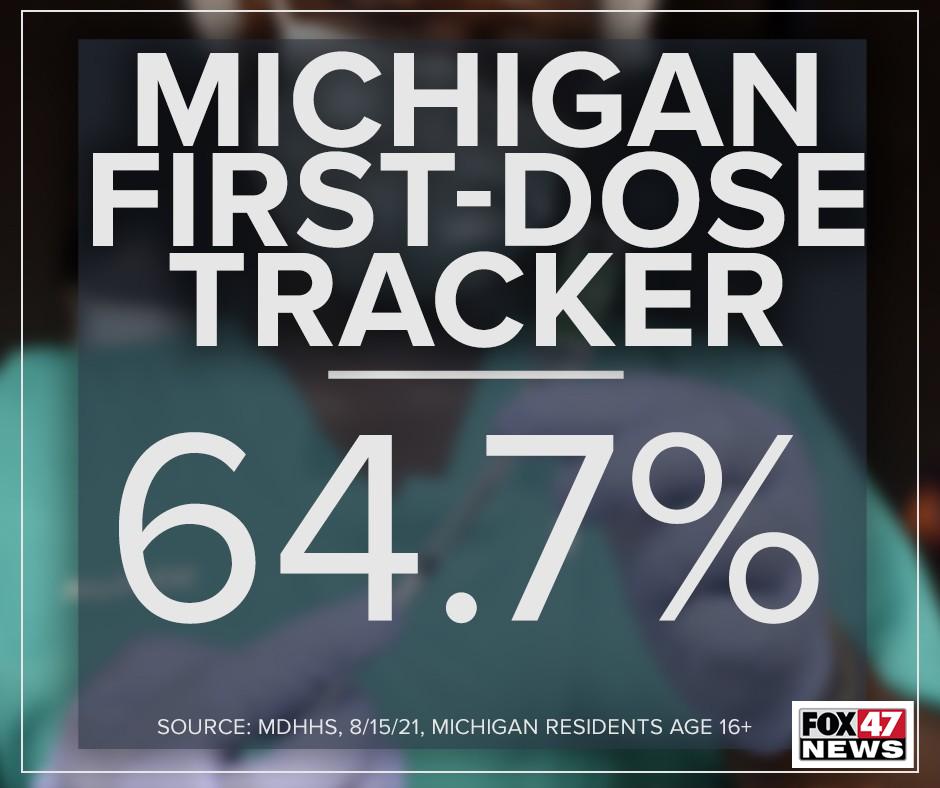 Michigan First-Dose Tracker - 8/15/21