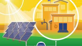 Considering Solar? We're Here to Help